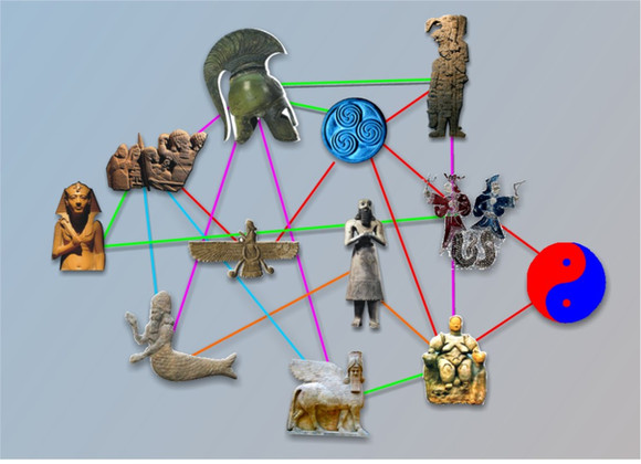 Many culture astro corelation lines.jpg