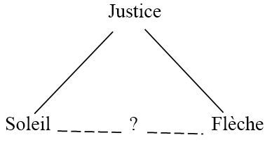 Triparti Justice Soleil Fleche.JPG