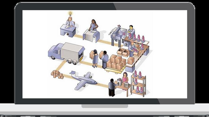 Hoy conversaremos sobre canales de venta y distribución, sus funciones, importancia y clasificación