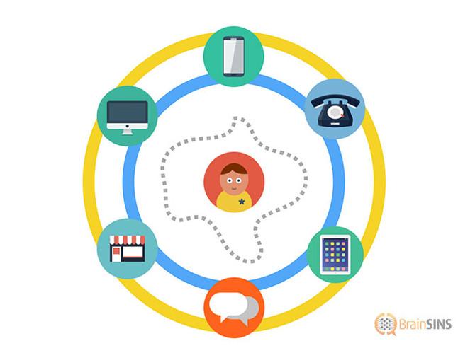 Omni-Channel, el Nirvana del comercio
