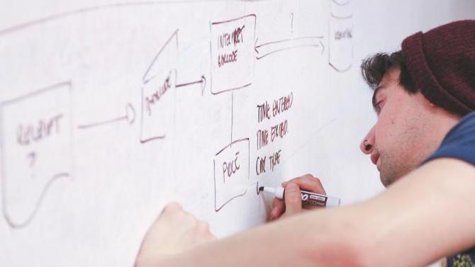 Sistematiza procesos en tu empresa
