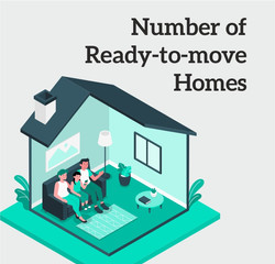 Number of Ready-to-move Homes