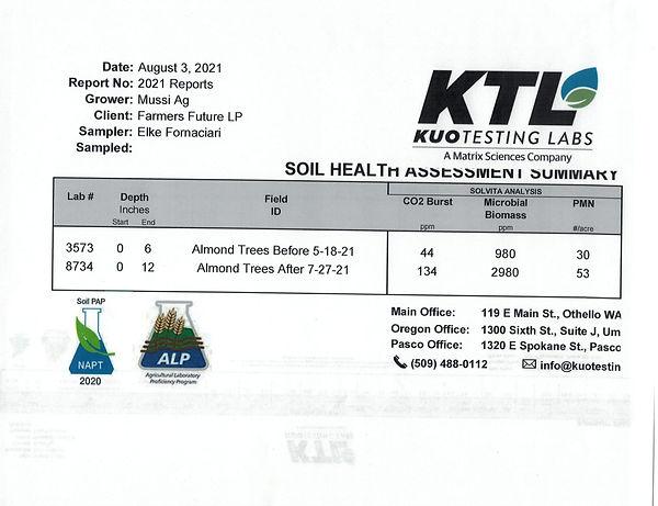 soil analysis Almond trees Mussi Ag 08-19-2108192021-1.jpg