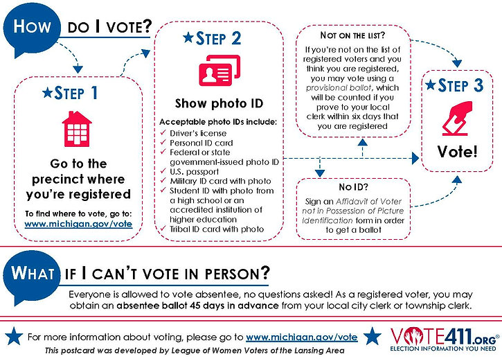 LWV Tips for Voters_How Do I Vote?