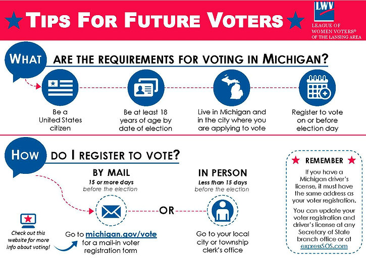 LWV Tips for Voters