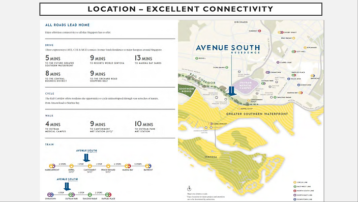 Avenue South Resi_Location Excellence.pn