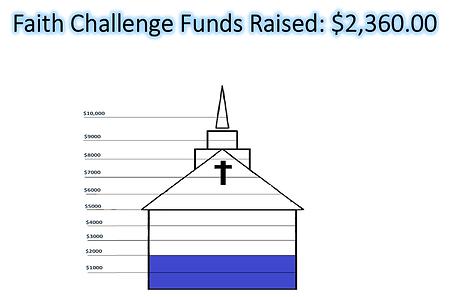 9.20.20 faith challenge.png