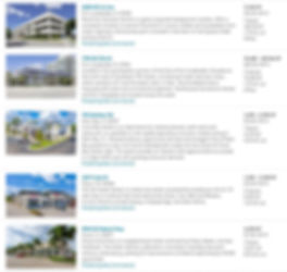 Florida Equities Real Estate - Listings Featured 2020