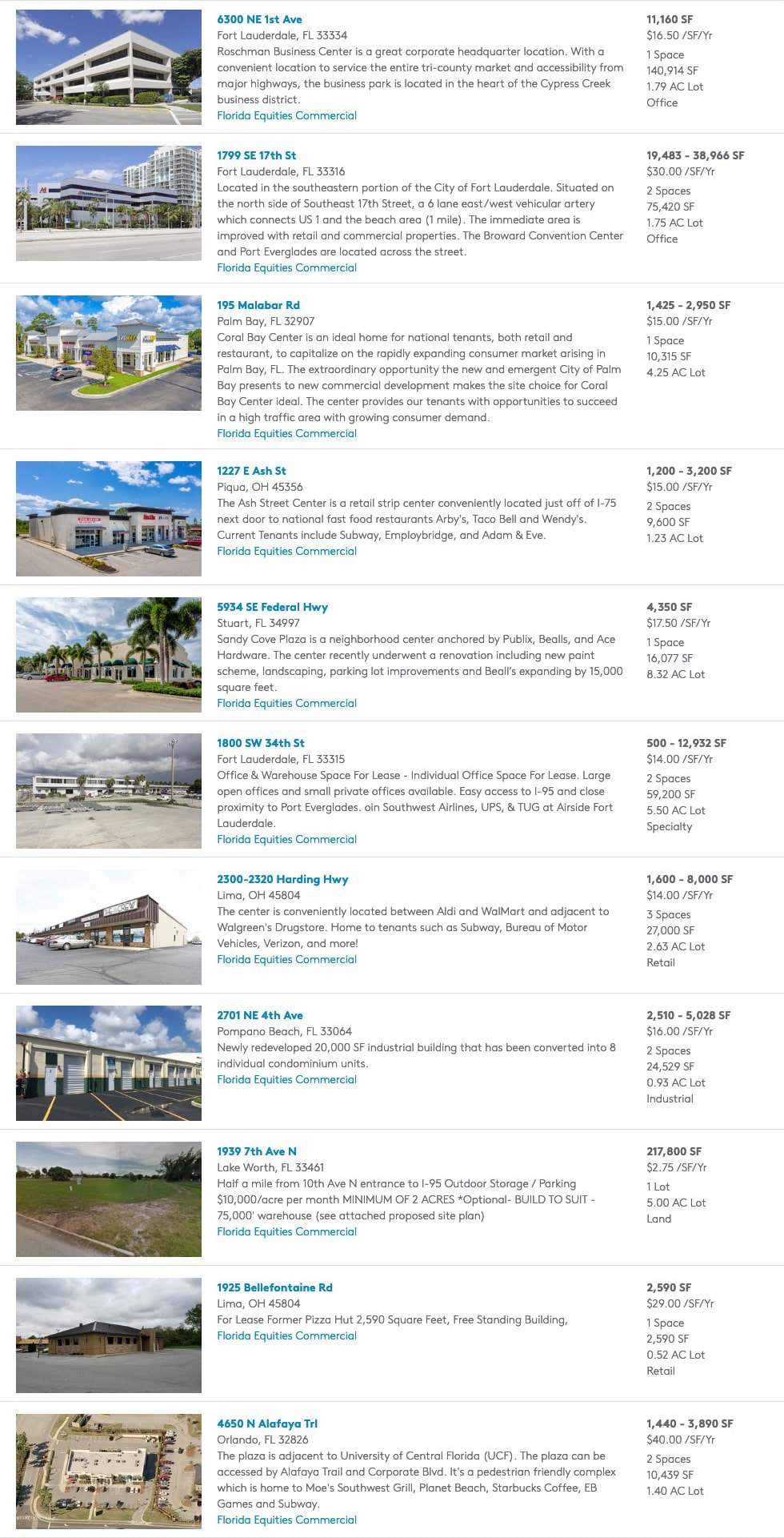 Florida Equities Real Estate - Listings 2020 p1