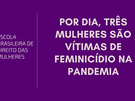 Por dia, três mulheres são vítimas de feminicídio na pandemia