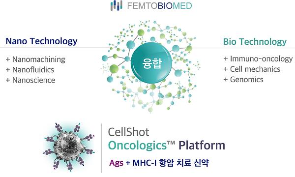 img_cellshotOncologicsPlatform.png