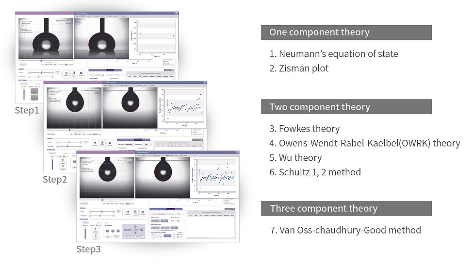 주요기능_6 - 고체표면에너지 측정.jpg