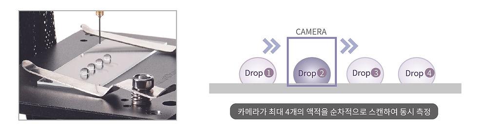 주요기능_8 - Multi Drop 자동 측정.jpg