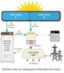 How it works 2.jpg