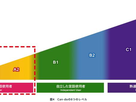 JFT-Basicとは ? Bạn đã biết về kì thi JFT- Basic tổ chức vào tháng 3/2021 tại Nhật Bản ? (VN dự  kiến)