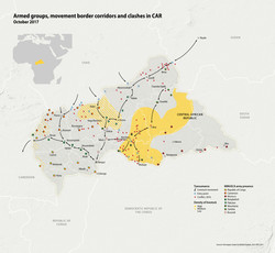 Central African Republic Conflict