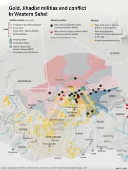 Gold and Jihadist groups in the Sahel