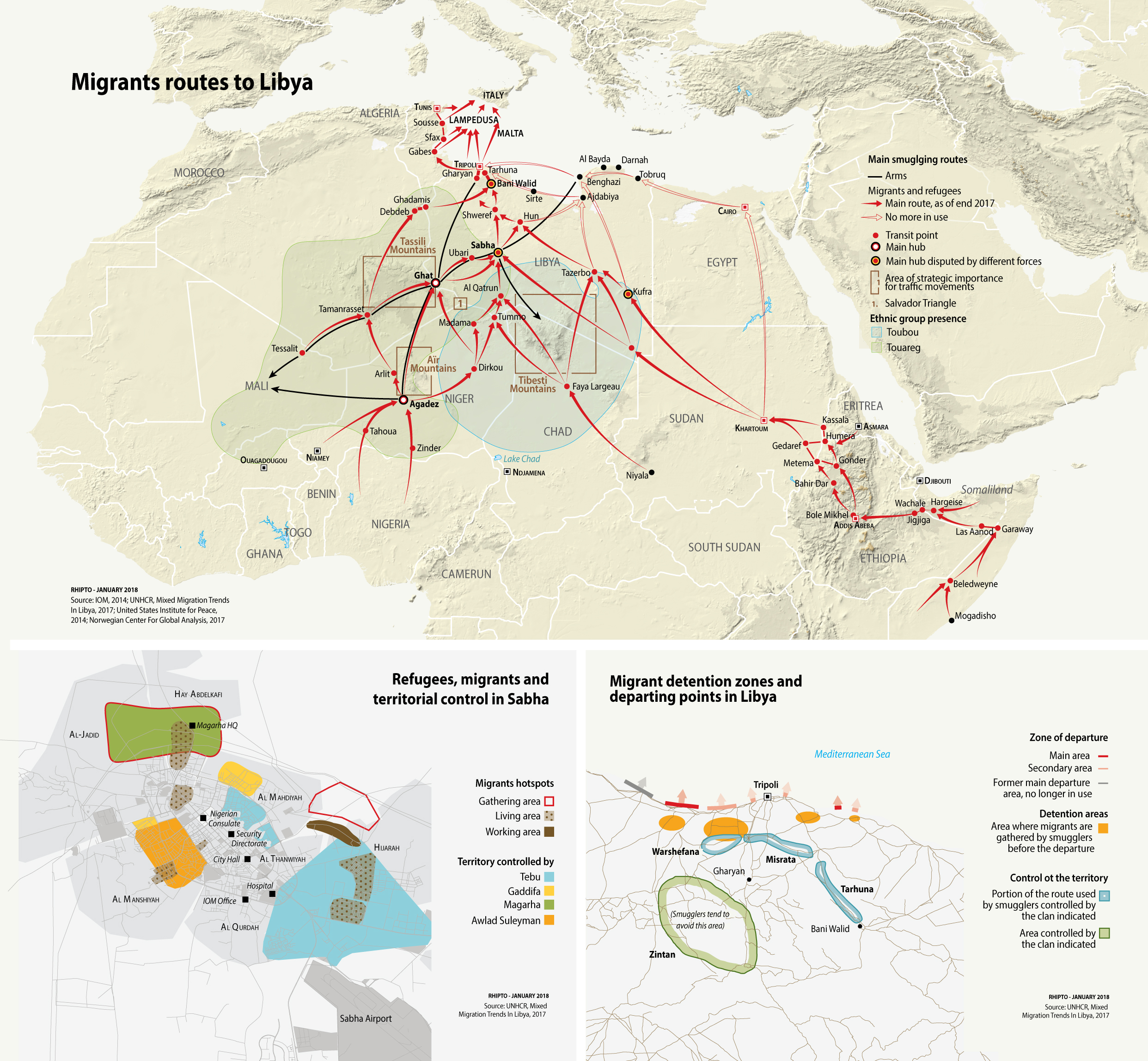 Migrants routes through Libya