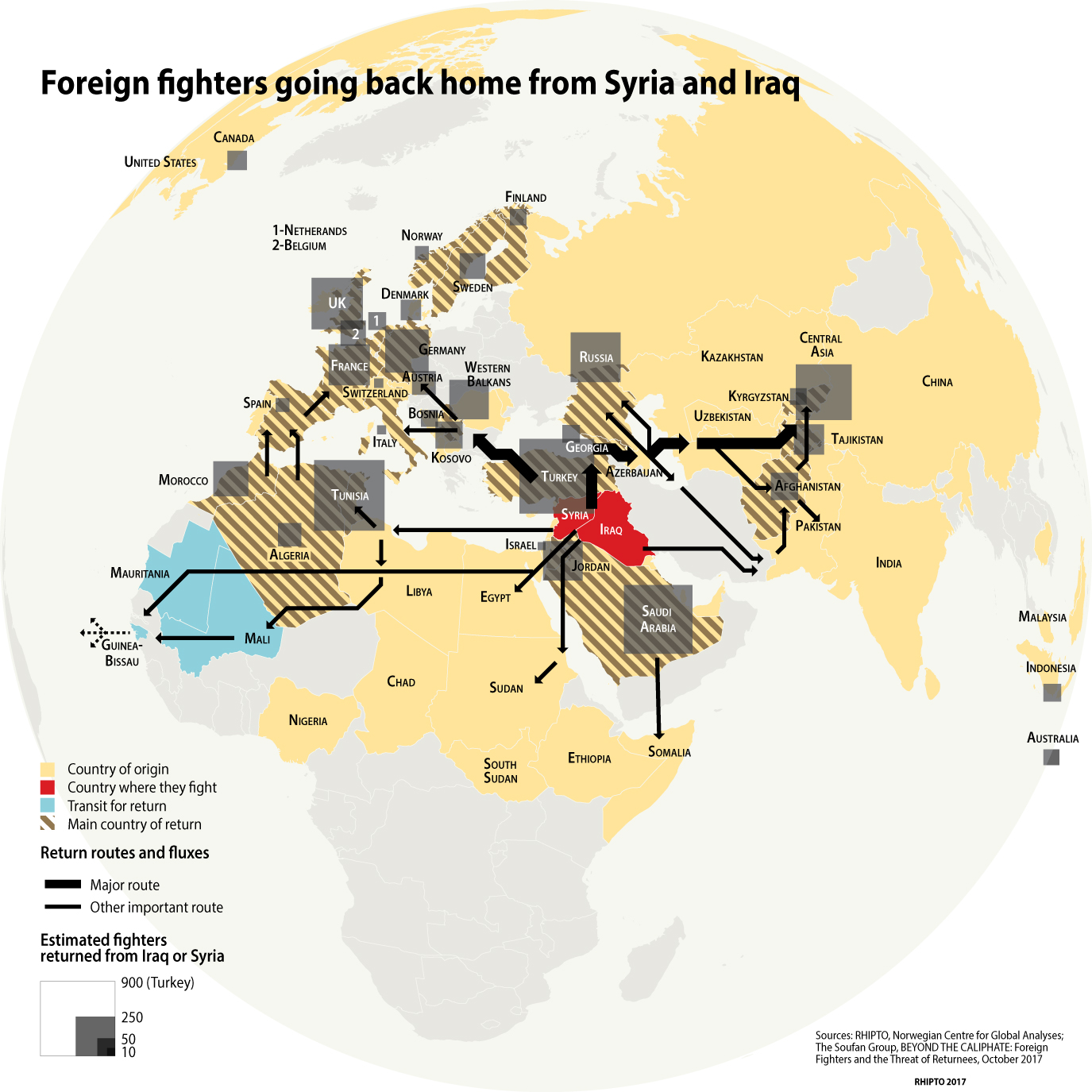 Foreign Fighters going back home