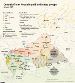 Central African Republic Armed Groups and Gold