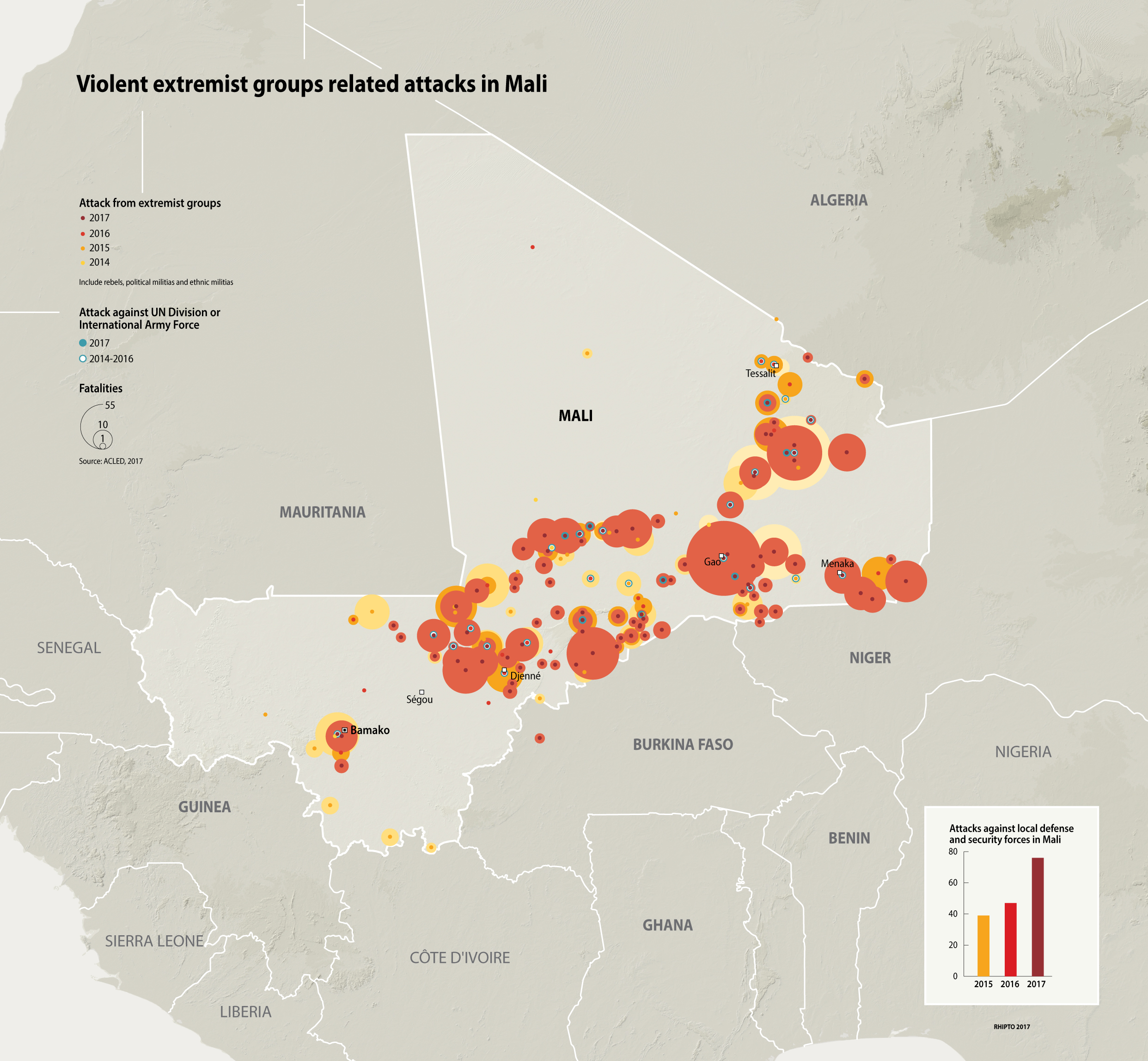 The conflict in Mali