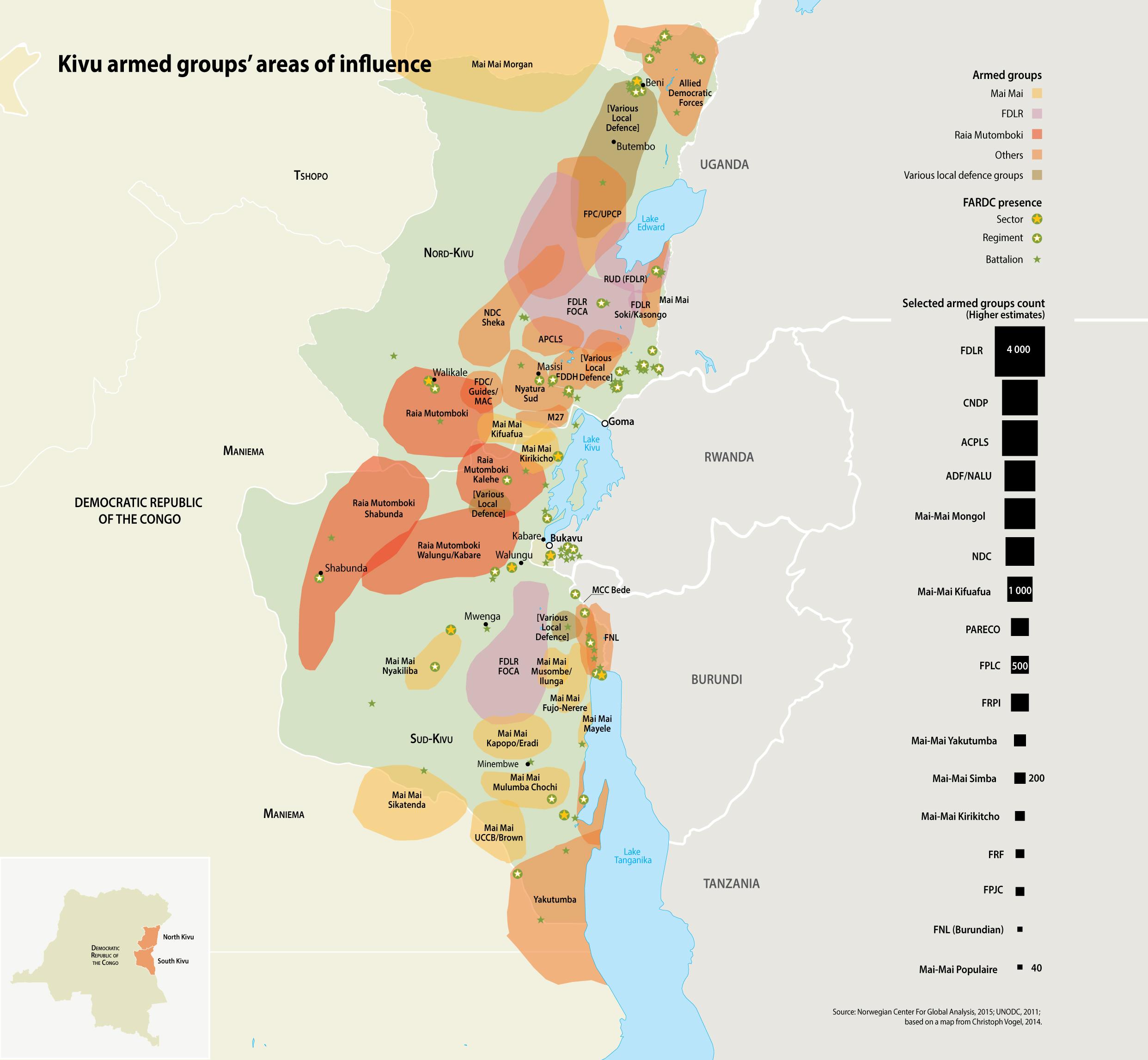 Armed groups in Kivu, DRC