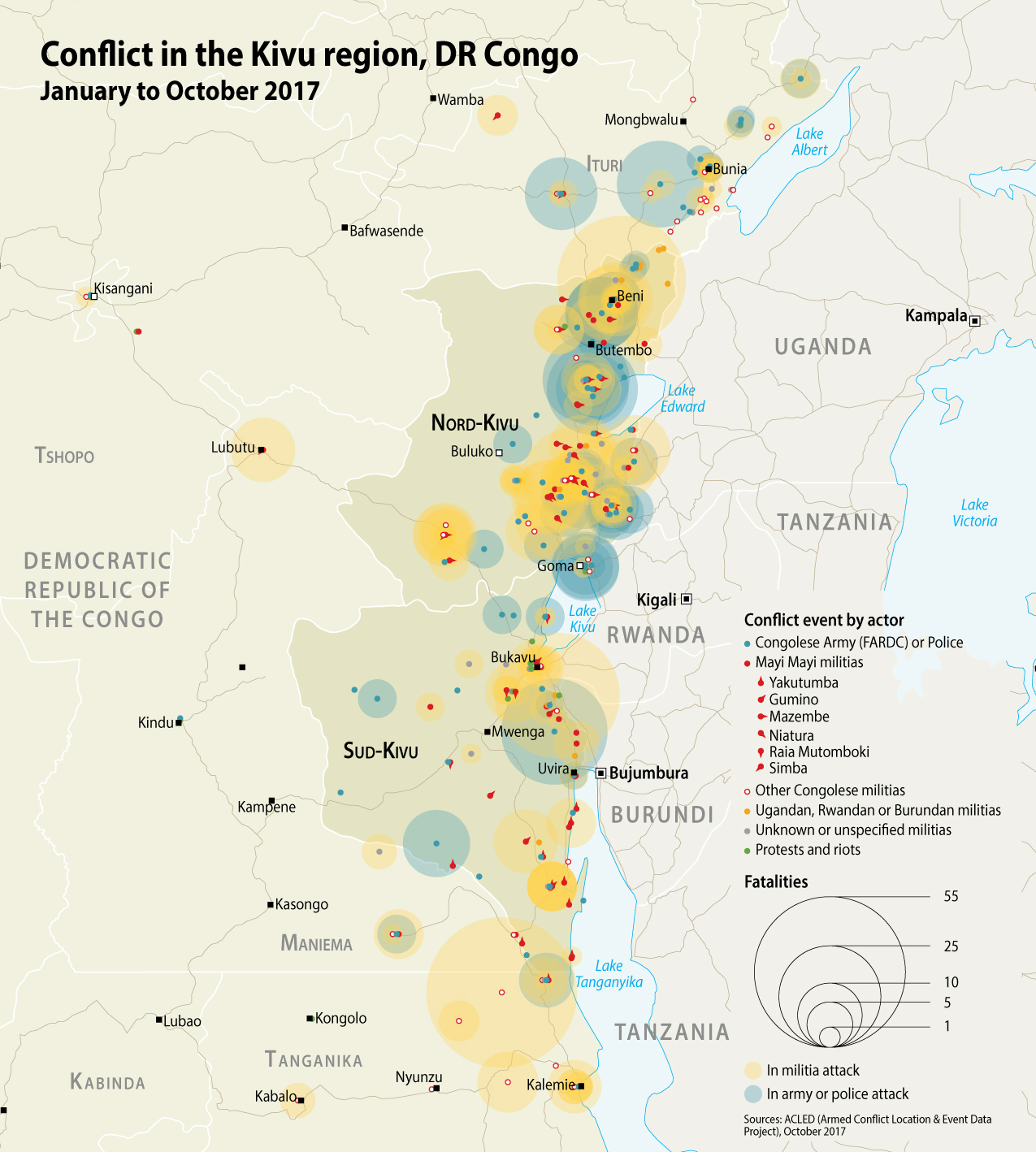 Conflict in the Kivu region, 2017
