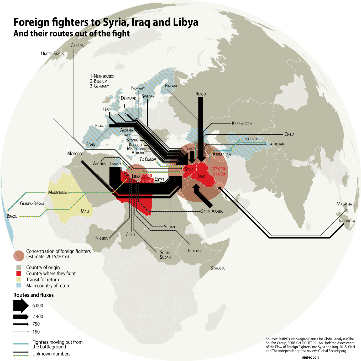 Foreign fighters flows