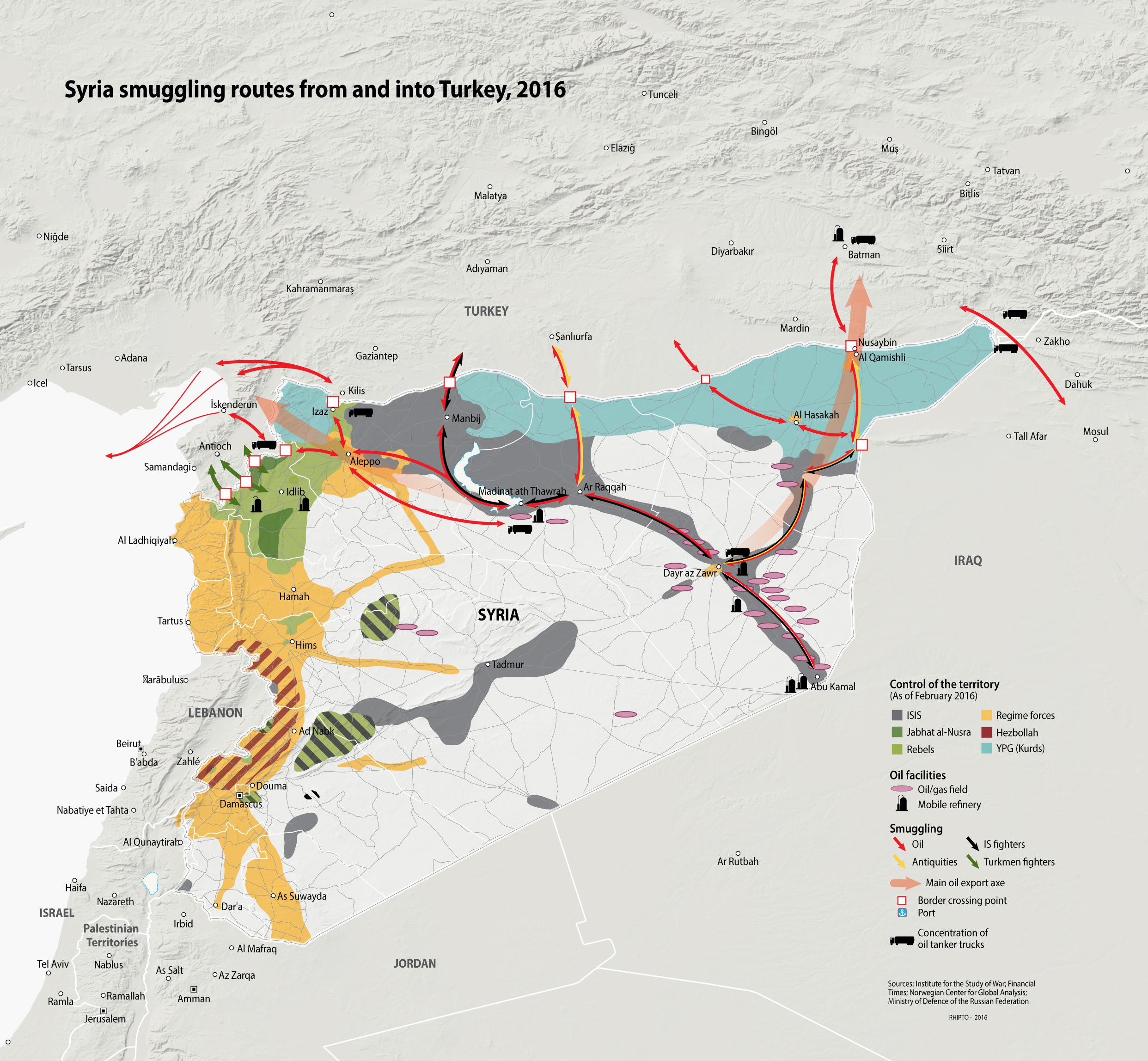 Syria smuggling routes