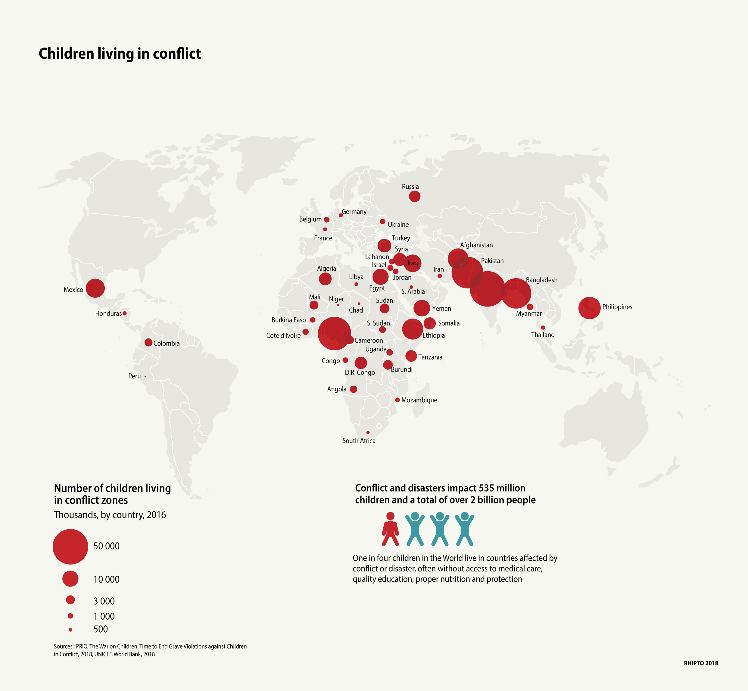 Children in conflict areas