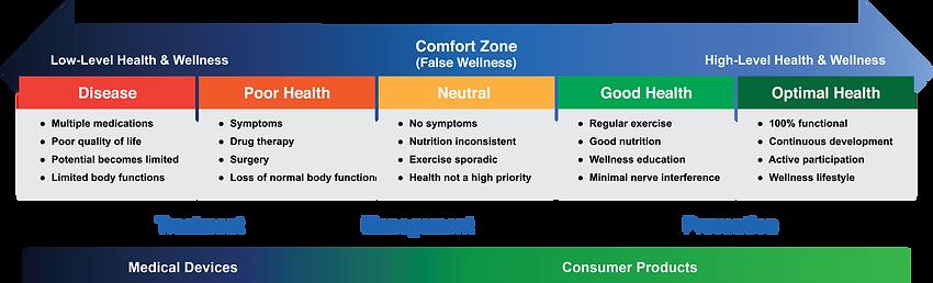 wellness_continuum_r2v20201123.png