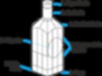 botella-cuadrada-inflable-vocabulario_0.