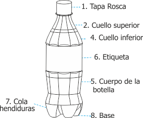 botella-redonda-inflable-vocabulario.png