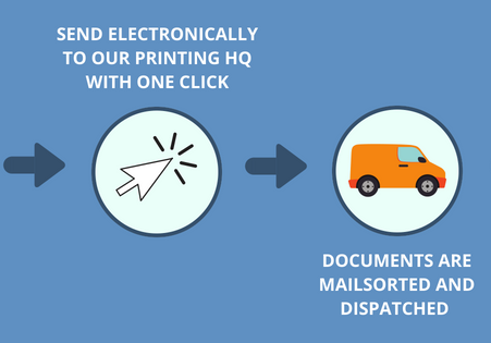 Save Money On Your Document Delivery