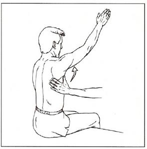 Abducción y rotación superior sin resistencia