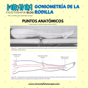 Goniometría de la rodilla: Puntos anatómicos