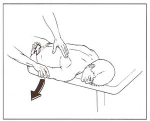 aduccón y rotación inferior con resitencia
