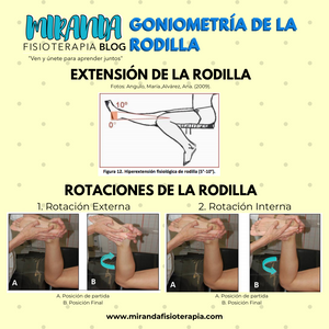 Goniometría de la rodilla. Extensión y rotación interna y externa de la rodillal
