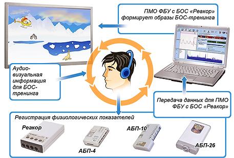 Модульные приборы с БОС! 4, 10, 19 каналов.