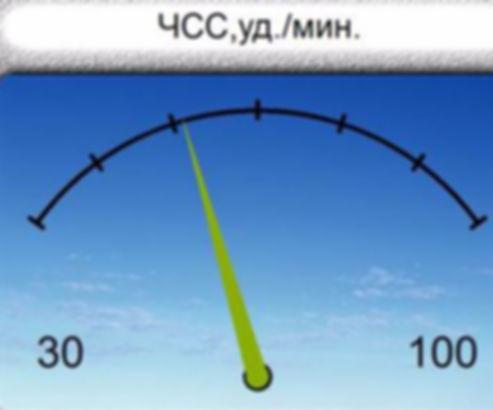 Биологическая обратная связь для снижения ЧСС. Изменение частоты сердечных сокращений методом с БОС