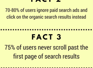 Infographic - The Value of SEO