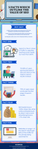 Infographic: 5 Facts Which Outline The Value Of SEO