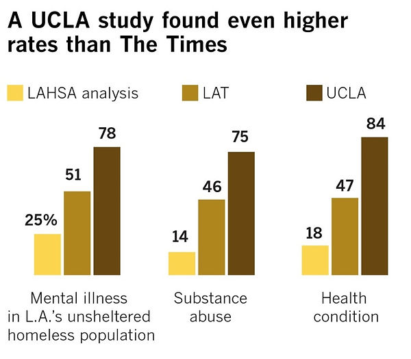 la mental health population.jpg