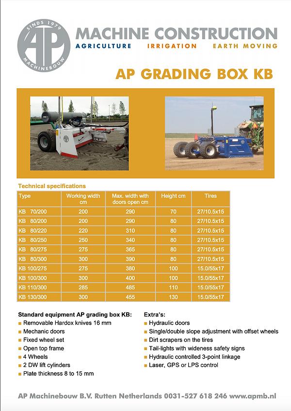16. AP Grading Box.png