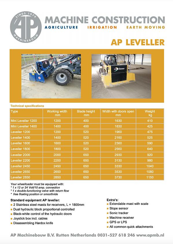 11. AP Leveller.png