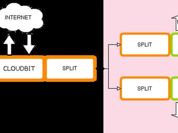 サイトの訪問者数に応じて光るイルミネーション(cloudBit + Google Analytics) littleBits組み立て編