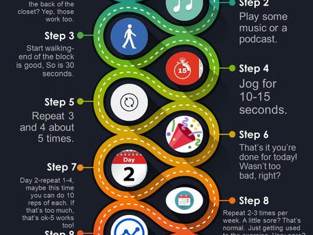 How to start running.