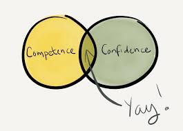 conpetence
