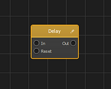 Delay with Variance.png