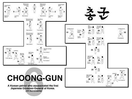 Hyung_6_choonggun.jpg